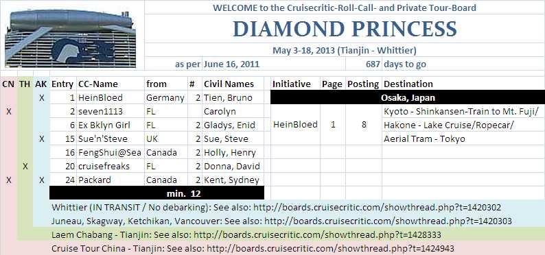 Roll-Call-List-2011-06-16