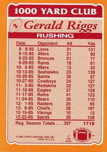 1986 Topps 1000 Yard Club #02 (2)
