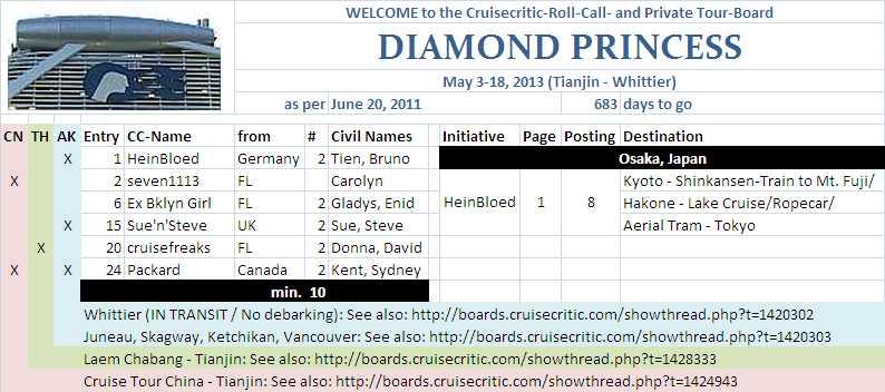 Roll-Call-List-2011-06-20