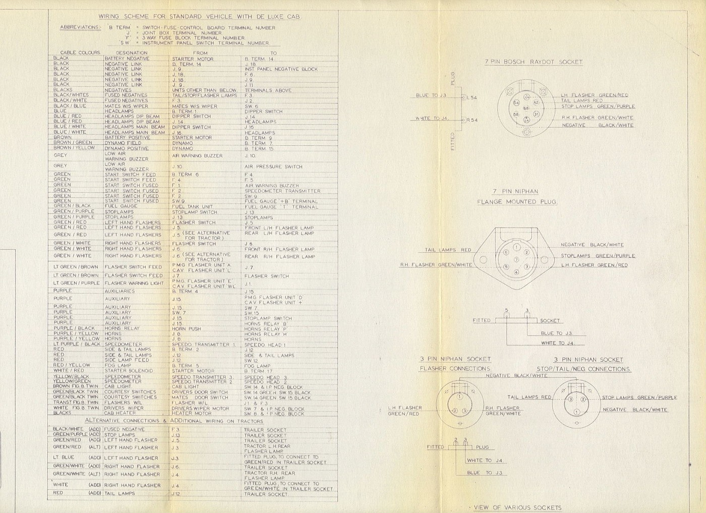 Photo: Atkinson Wiring Diagram p1 | Atkinson-International F4870 (Acco)  album | modeltrucks25modeltrucks25 - Fotki