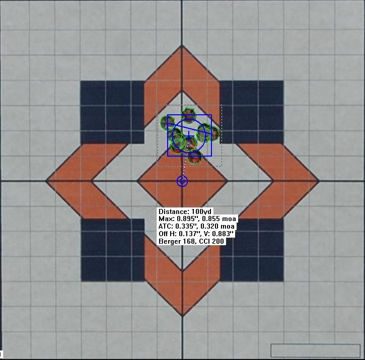 Remington LTR - Range Report