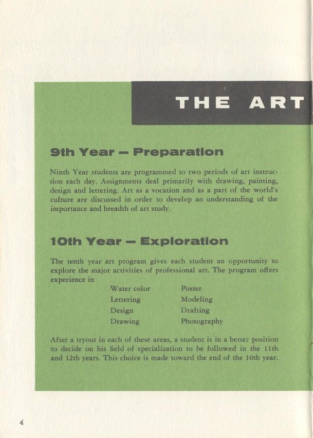 Student Handbook Page 04