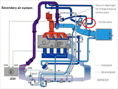 the tt gallery the largest audi tt gallery on the web, with audiengine airflow diagram schematic