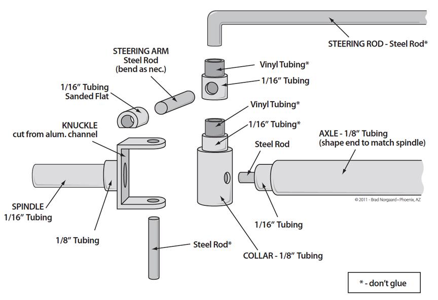 WorkingSteeringDiagram-vi.jpg