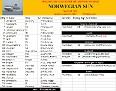CC-List-2012-02-25