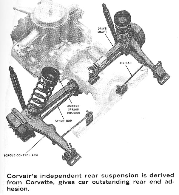 corvair powerglide transmission diagram
