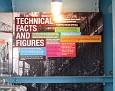 Information Board - Technical Facts
