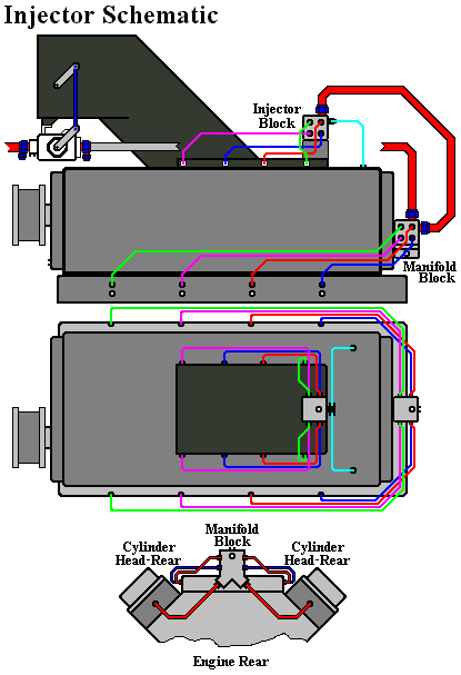 InjectorSchematic-vi.jpg